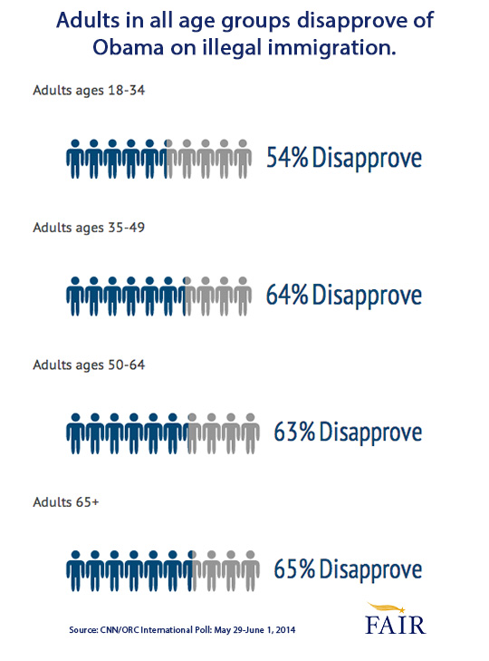 All ages disapprove of Obama on illegal immigration