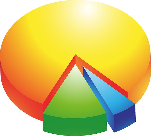 pie-chart-149726_640