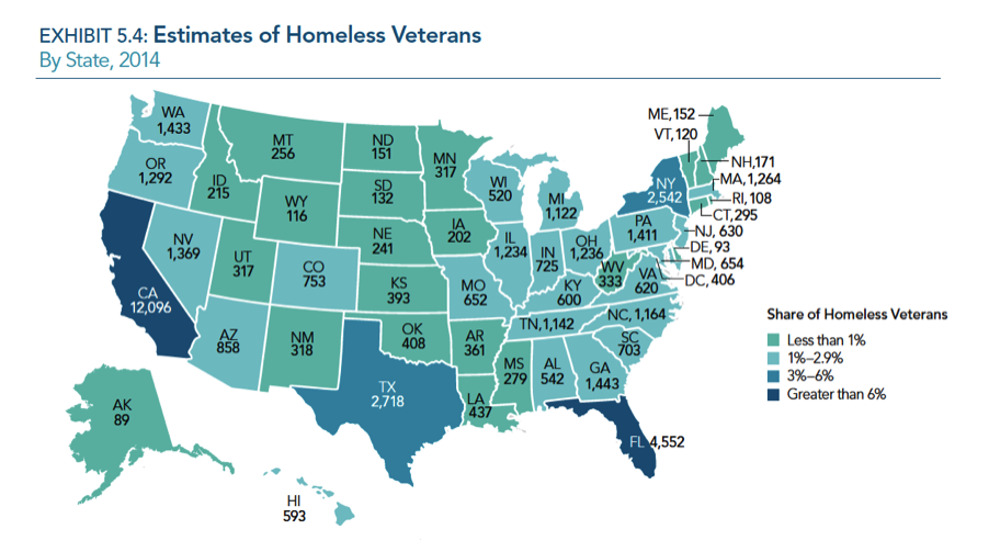 HUD's Annual Homeless Assessment Report to Congress, Oct. 2014